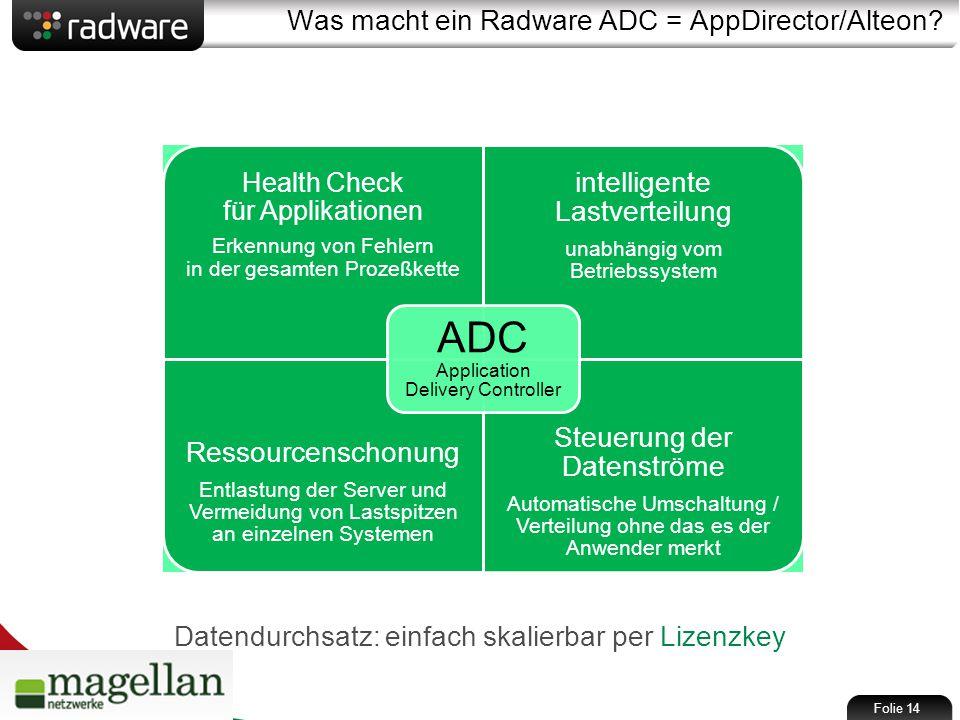 Was macht ein Radware ADC = AppDirector/Alteon.
