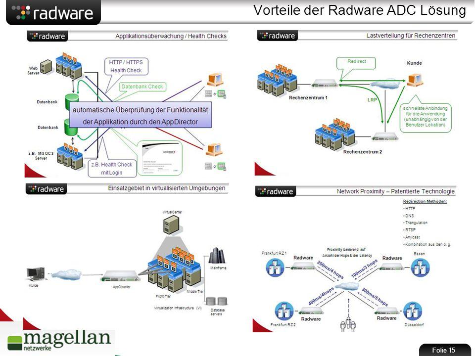 Vorteile der Radware ADC Lösung Folie 15