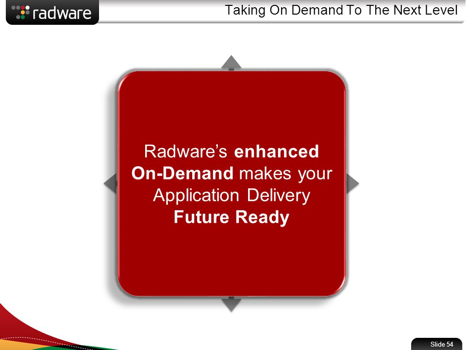 Slide 54 Taking On Demand To The Next Level On Demand Throughput & Capacity On Demand Advanced ADC Services On Demand vADC instances On Demand Scale out of data center Radware's enhanced On-Demand makes your Application Delivery Future Ready