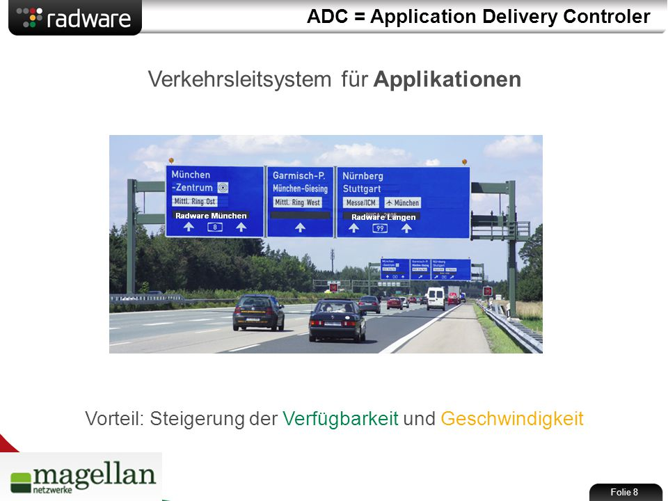 Verkehrsleitsystem für Applikationen ADC = Application Delivery Controler Folie 8 Vorteil: Steigerung der Verfügbarkeit und Geschwindigkeit