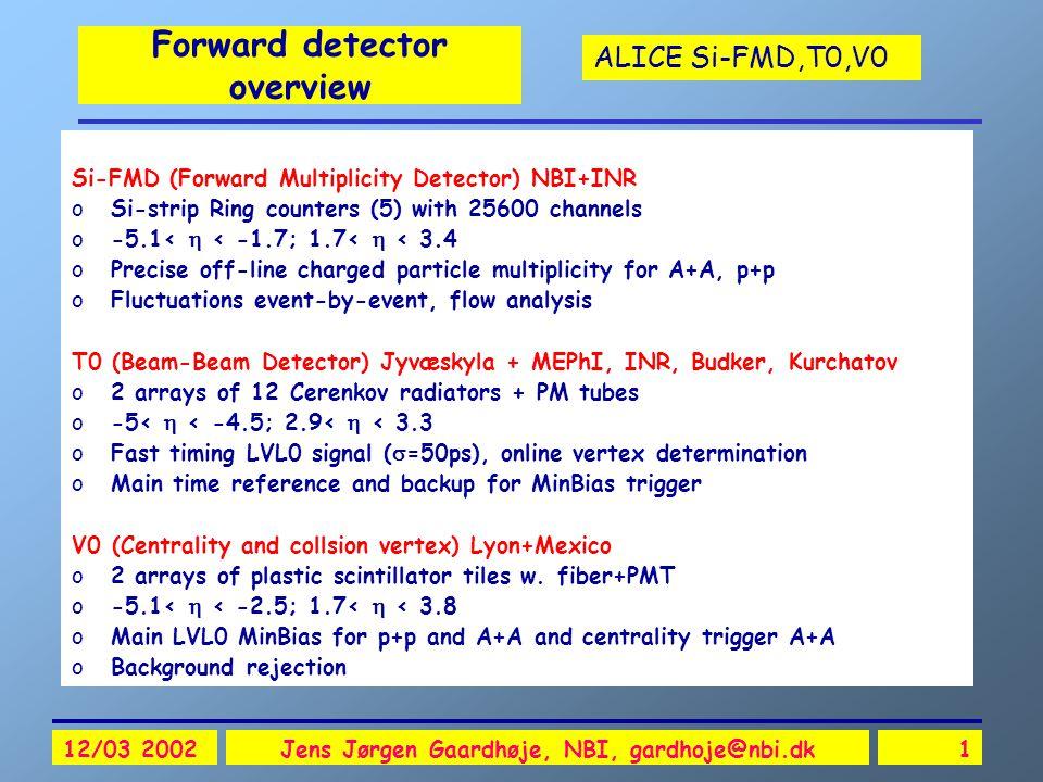 ALICE Si-FMD,T0,V0 12/03 2002Jens Jørgen Gaardhøje, NBI, gardhoje@nbi.dk22 V0 detector  Two segmented scintillator hodoscopes on either side of IP Minimum bias trigger: p-p and Pb-Pb Main on-line LVL0 centrality trigger: Pb-Pb Background filter for the dimuon spectrometer Two arm for beam-gas rejection Luminosity control Multiplicity measurement (high occupancy) V0-R Absorber