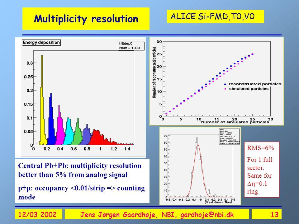 ALICE Si-FMD,T0,V0 12/03 2002Jens Jørgen Gaardhøje, NBI, gardhoje@nbi.dk13 Multiplicity resolution Central Pb+Pb: multiplicity resolution better than