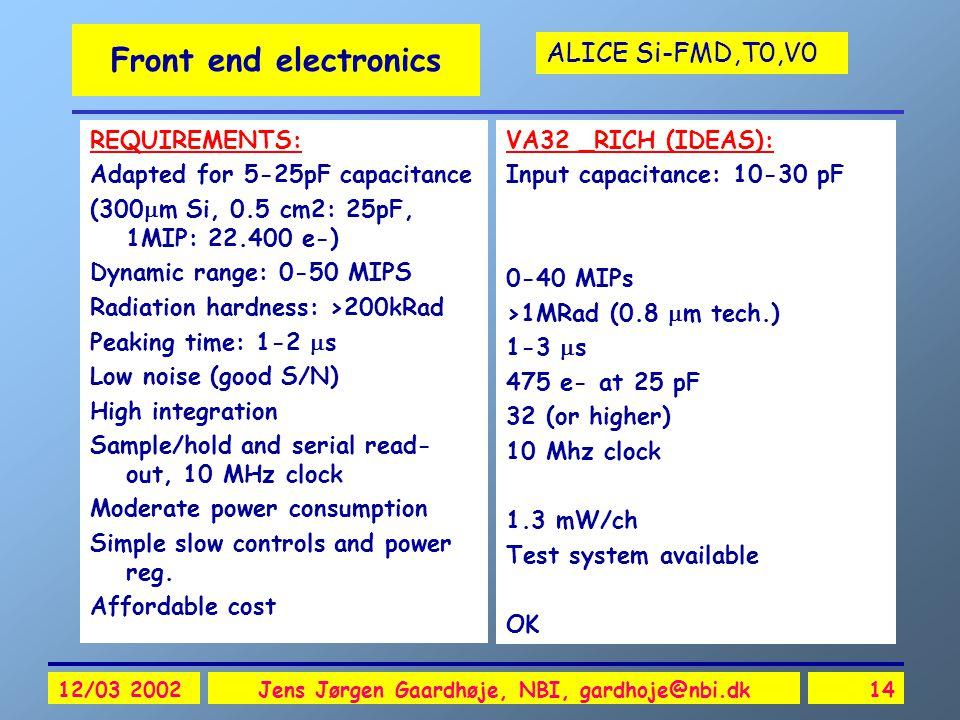 ALICE Si-FMD,T0,V0 12/03 2002Jens Jørgen Gaardhøje, NBI, gardhoje@nbi.dk14 Front end electronics REQUIREMENTS: Adapted for 5-25pF capacitance (300  m