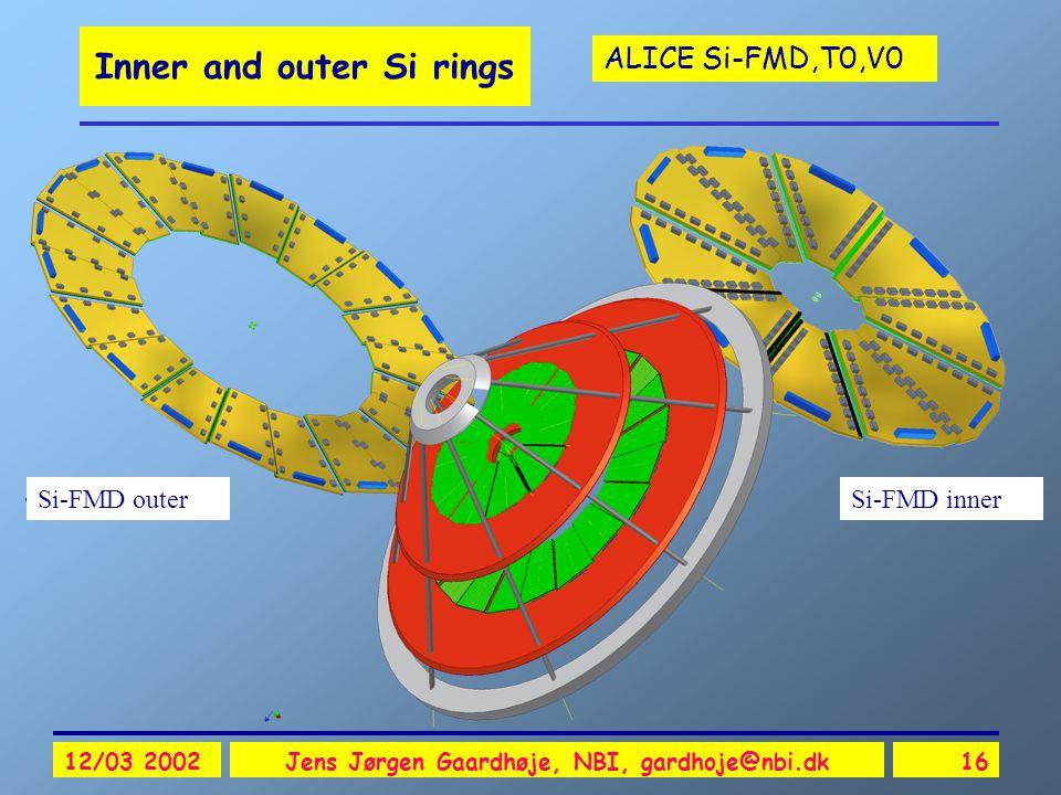 ALICE Si-FMD,T0,V0 12/03 2002Jens Jørgen Gaardhøje, NBI, gardhoje@nbi.dk16 Inner and outer Si rings Si-FMD outerSi-FMD inner