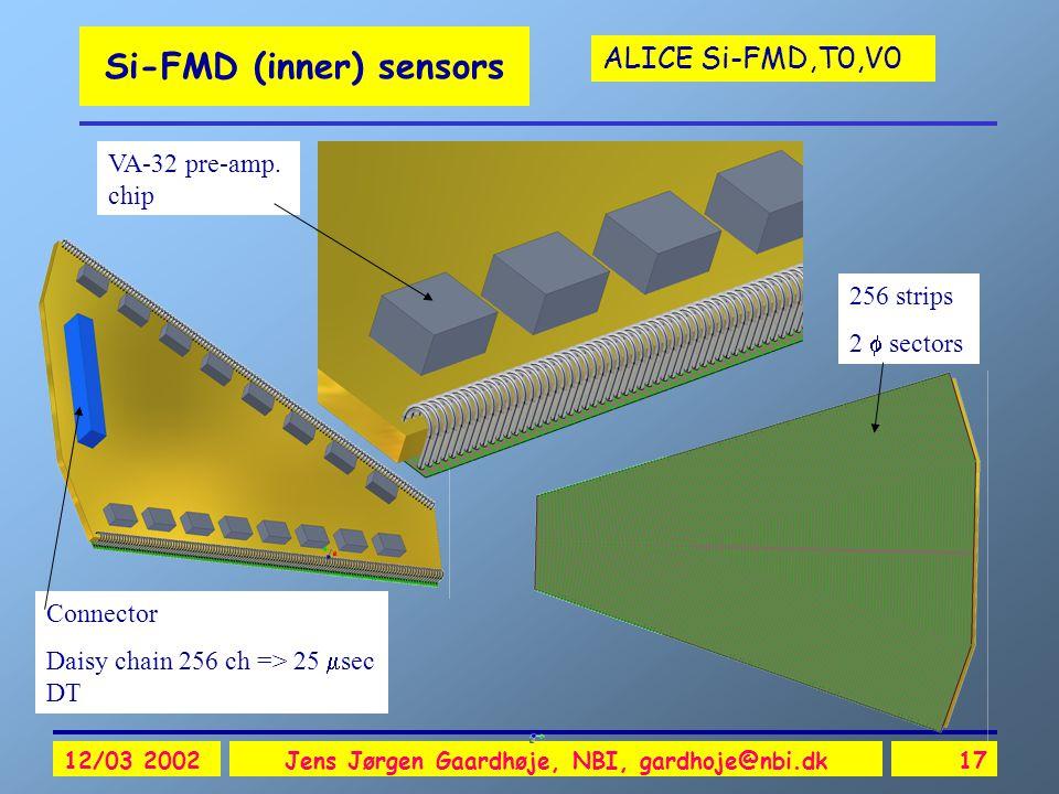 ALICE Si-FMD,T0,V0 12/03 2002Jens Jørgen Gaardhøje, NBI, gardhoje@nbi.dk17 Si-FMD (inner) sensors 256 strips 2  sectors VA-32 pre-amp. chip Connector