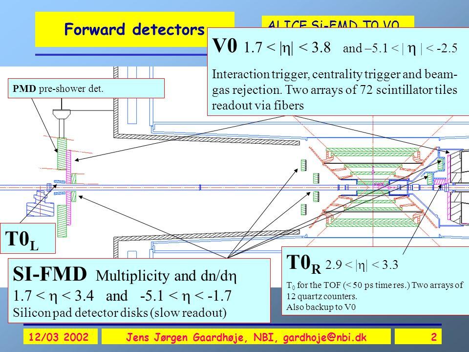 ALICE Si-FMD,T0,V0 12/03 2002Jens Jørgen Gaardhøje, NBI, gardhoje@nbi.dk2 Forward detectors T0 R 2.9 < |  | < 3.3 T 0 for the TOF (< 50 ps time res.) Two arrays of 12 quartz counters.