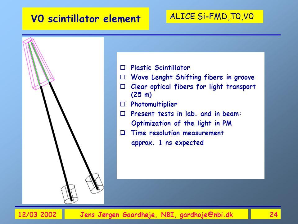ALICE Si-FMD,T0,V0 12/03 2002Jens Jørgen Gaardhøje, NBI, gardhoje@nbi.dk24 V0 scintillator element oPlastic Scintillator oWave Lenght Shifting fibers