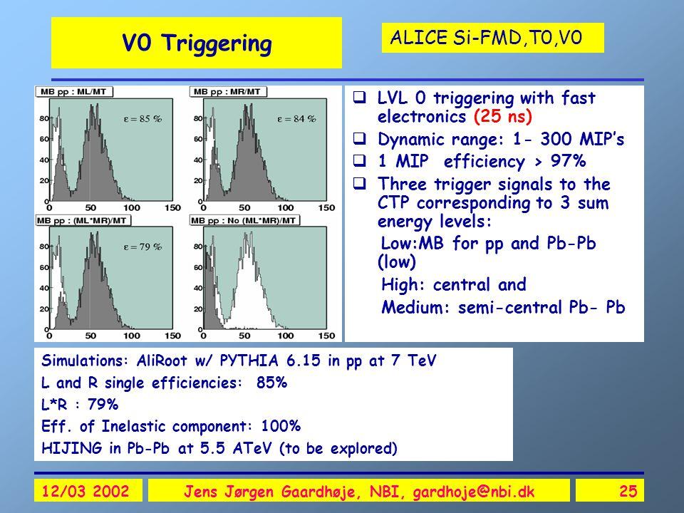 ALICE Si-FMD,T0,V0 12/03 2002Jens Jørgen Gaardhøje, NBI, gardhoje@nbi.dk25 V0 Triggering  LVL 0 triggering with fast electronics (25 ns)  Dynamic ra