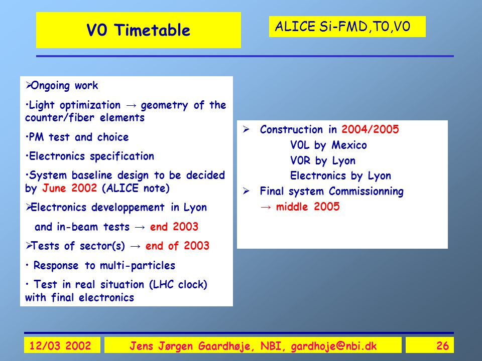 ALICE Si-FMD,T0,V0 12/03 2002Jens Jørgen Gaardhøje, NBI, gardhoje@nbi.dk26 V0 Timetable  Construction in 2004/2005 V0L by Mexico V0R by Lyon Electronics by Lyon  Final system Commissionning → middle 2005  Ongoing work Light optimization → geometry of the counter/fiber elements PM test and choice Electronics specification System baseline design to be decided by June 2002 (ALICE note)  Electronics developpement in Lyon and in-beam tests → end 2003  Tests of sector(s) → end of 2003 Response to multi-particles Test in real situation (LHC clock) with final electronics