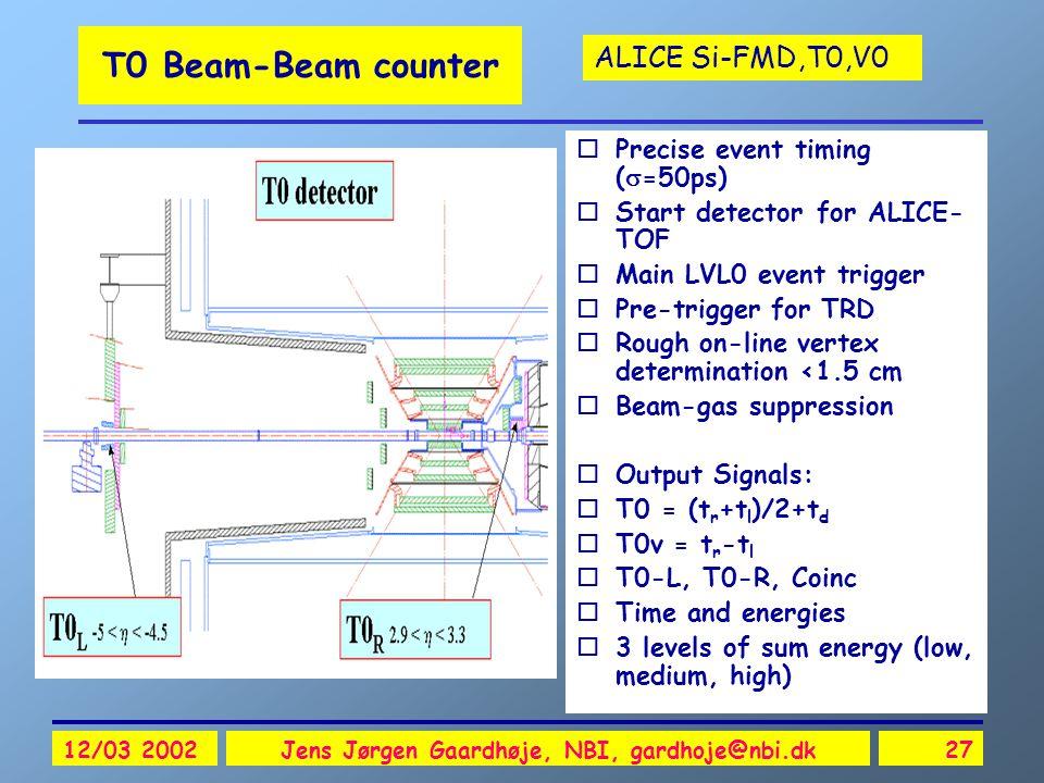 ALICE Si-FMD,T0,V0 12/03 2002Jens Jørgen Gaardhøje, NBI, gardhoje@nbi.dk27 T0 Beam-Beam counter oPrecise event timing (  =50ps) oStart detector for A