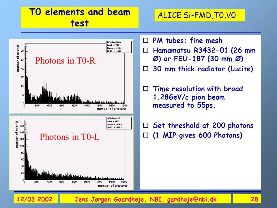 ALICE Si-FMD,T0,V0 12/03 2002Jens Jørgen Gaardhøje, NBI, gardhoje@nbi.dk28 T0 elements and beam test oPM tubes: fine mesh oHamamatsu R3432-01 (26 mm Ø