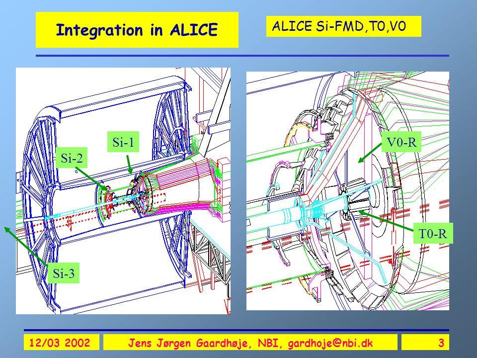 ALICE Si-FMD,T0,V0 12/03 2002Jens Jørgen Gaardhøje, NBI, gardhoje@nbi.dk3 Integration in ALICE Si-1 Si-2 Si-3 V0-R T0-R