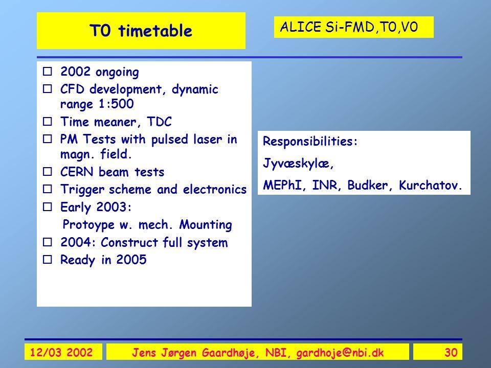 ALICE Si-FMD,T0,V0 12/03 2002Jens Jørgen Gaardhøje, NBI, gardhoje@nbi.dk30 T0 timetable o2002 ongoing oCFD development, dynamic range 1:500 oTime meaner, TDC oPM Tests with pulsed laser in magn.