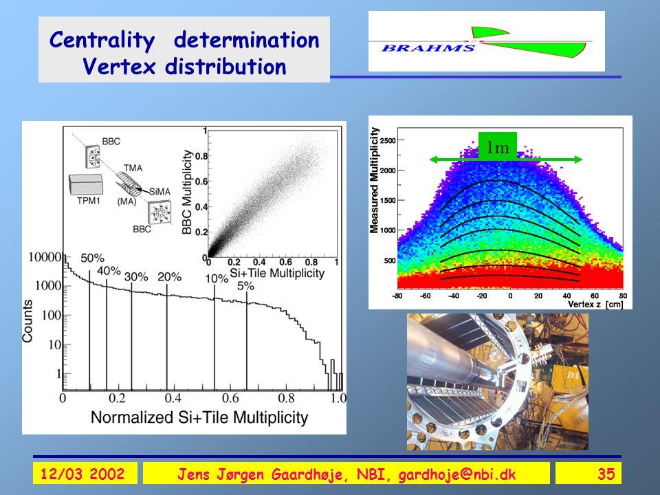 ALICE Si-FMD,T0,V0 12/03 2002Jens Jørgen Gaardhøje, NBI, gardhoje@nbi.dk35 Centrality determination Vertex distribution 1m