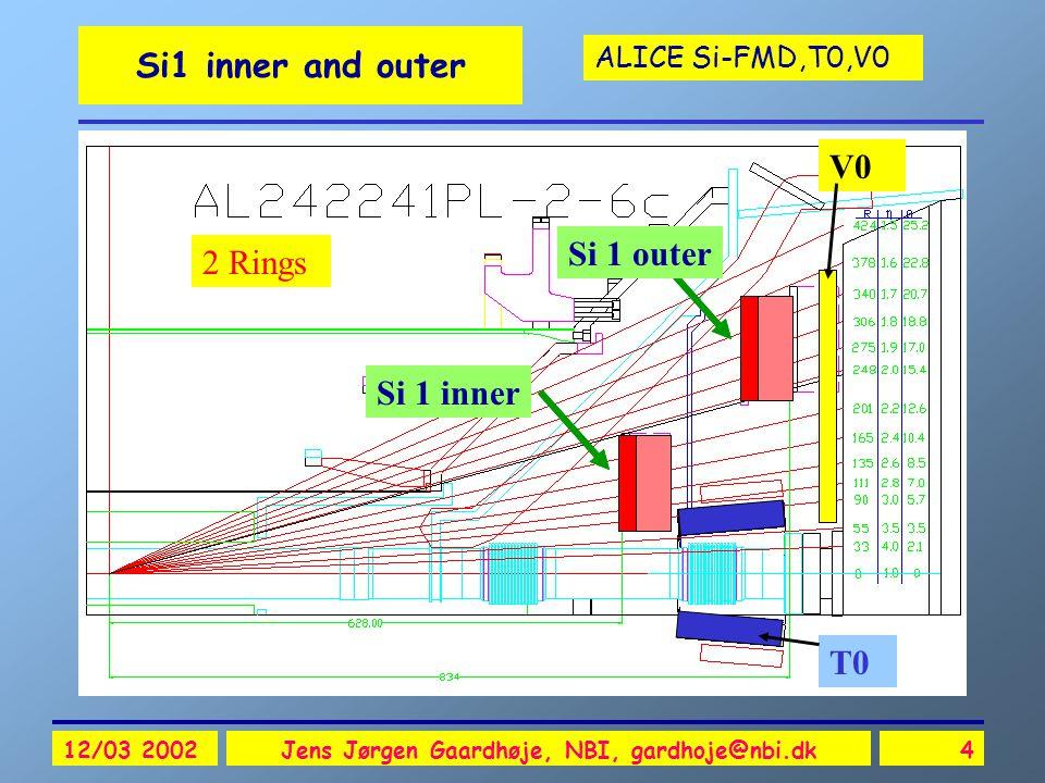 ALICE Si-FMD,T0,V0 12/03 2002Jens Jørgen Gaardhøje, NBI, gardhoje@nbi.dk4 Si1 inner and outer 2 Rings Si 1 inner Si 1 outer 2 Rings Si 1 inner Si 1 ou