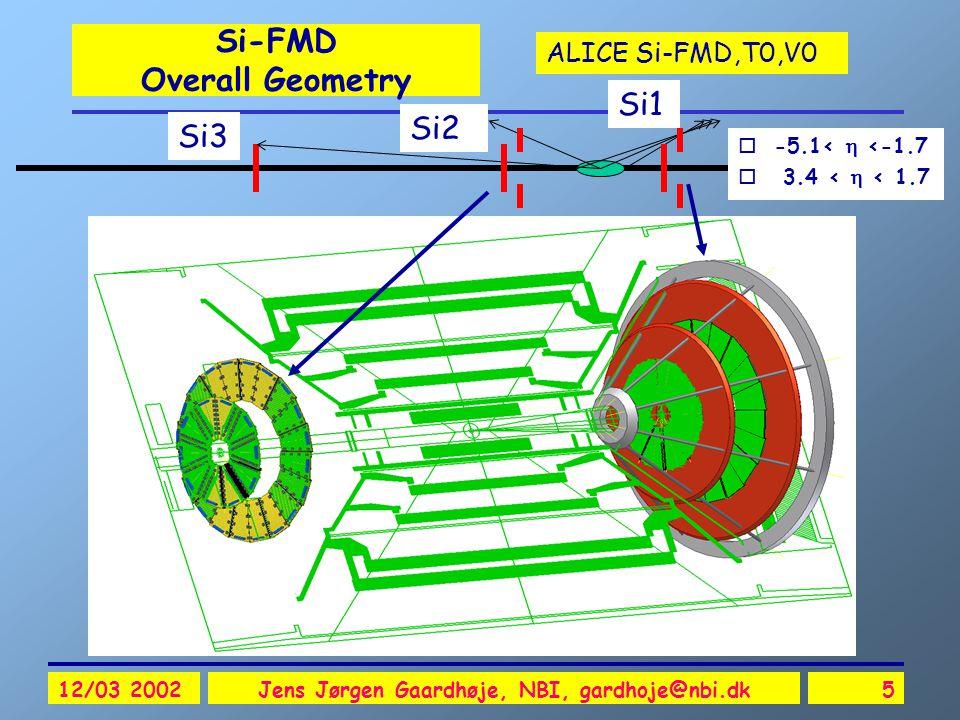 ALICE Si-FMD,T0,V0 12/03 2002Jens Jørgen Gaardhøje, NBI, gardhoje@nbi.dk6 CERN Maquette 1:1 Si1 (inner)Si1(outer) V0-R T0-R Absorber ITS-pixels