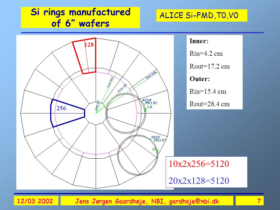"""ALICE Si-FMD,T0,V0 12/03 2002Jens Jørgen Gaardhøje, NBI, gardhoje@nbi.dk7 Si rings manufactured of 6"""" wafers 256 Inner: Rin=4.2 cm Rout=17.2 cm Outer:"""