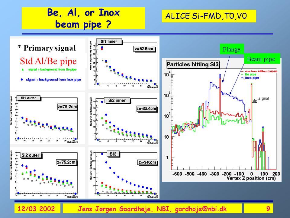 ALICE Si-FMD,T0,V0 12/03 2002Jens Jørgen Gaardhøje, NBI, gardhoje@nbi.dk10 Background: secondaries Density / cm 2 Radius (cm) Primary Ch.Part.