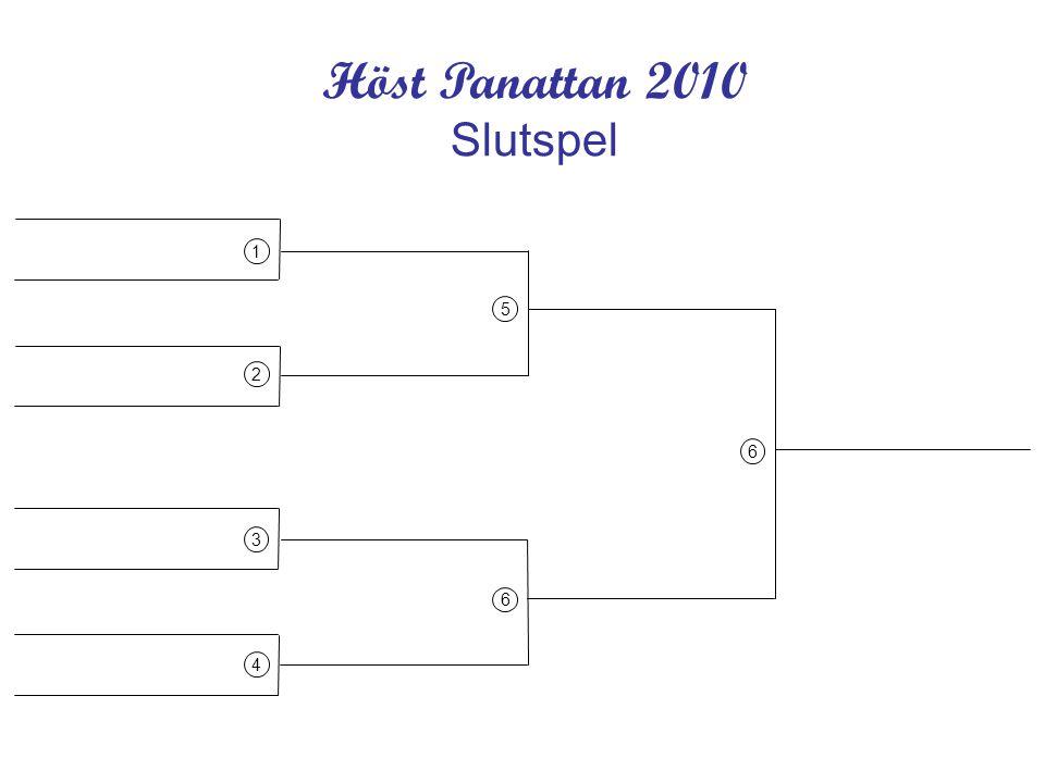Höst Panattan 2010 Slutspel 1 2 3 4 5 6 6