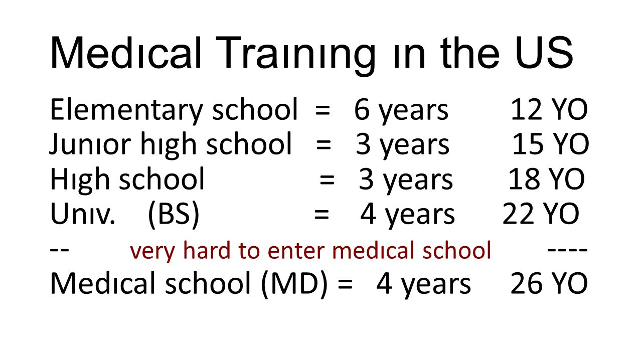 Medıcal Traınıng ın the US Elementary school = 6 years 12 YO Junıor hıgh school = 3 years 15 YO Hıgh school = 3 years 18 YO Unıv.