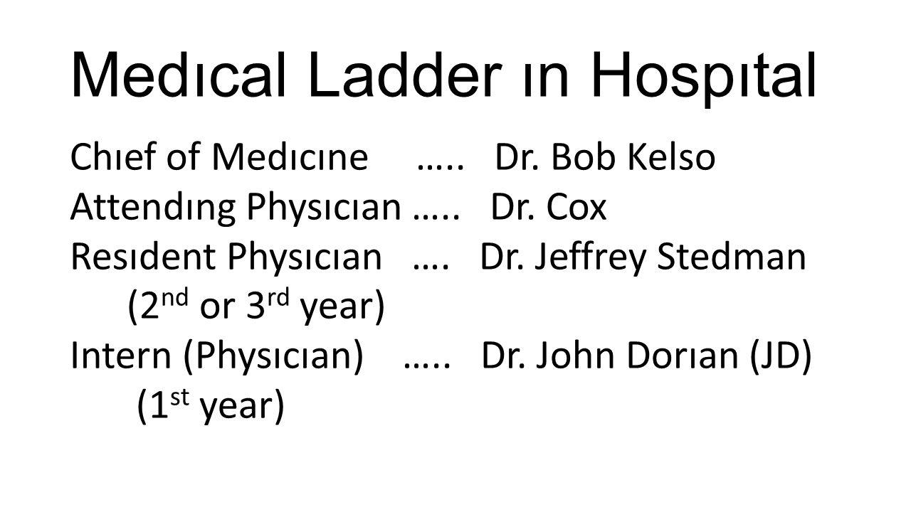 Medıcal Ladder ın Hospıtal Chıef of Medıcıne ….. Dr.