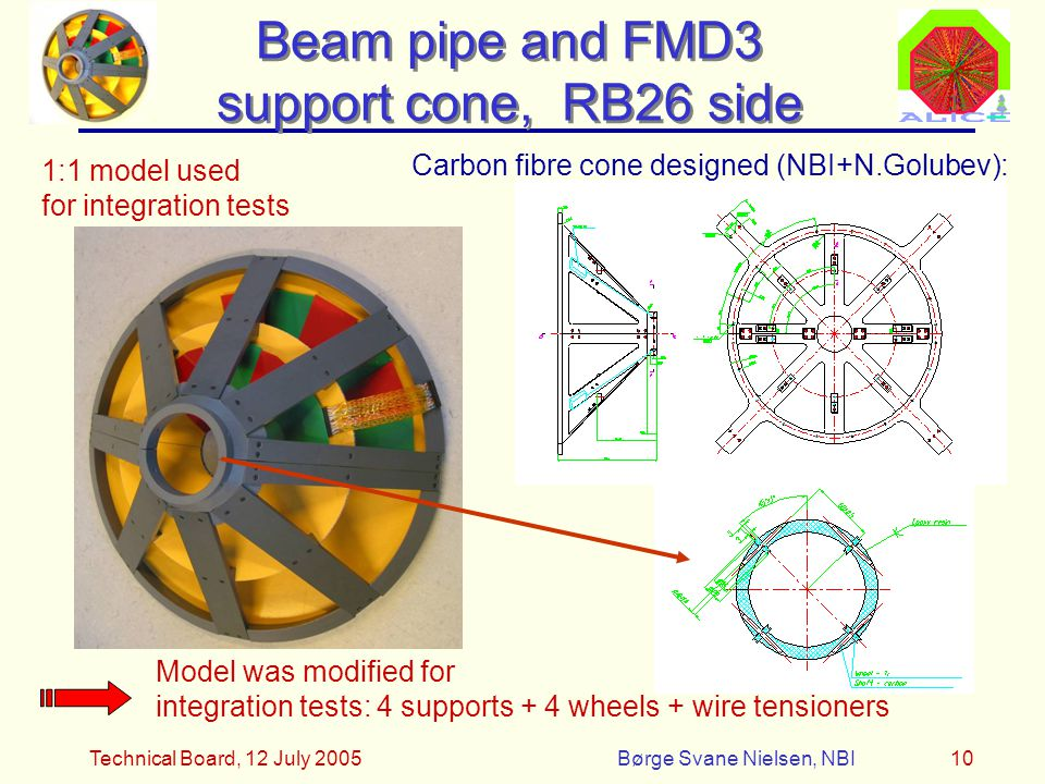 Technical Board, 12 July 2005Børge Svane Nielsen, NBI10 Beam pipe and FMD3 support cone, RB26 side Model was modified for integration tests: 4 supports + 4 wheels + wire tensioners 1:1 model used for integration tests Carbon fibre cone designed (NBI+N.Golubev):