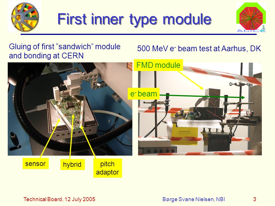 Technical Board, 12 July 2005Børge Svane Nielsen, NBI3 First inner type module Gluing of first sandwich module and bonding at CERN 500 MeV e - beam test at Aarhus, DK FMD module e - beam hybrid sensor pitch adaptor