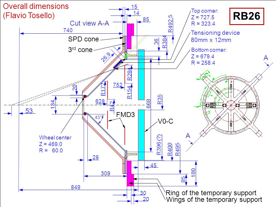 Technical Board, 12 July 2005Børge Svane Nielsen, NBI9 A A Cut view A-A 15 14 740 SPD cone 53 FMD3 3 rd cone Tensioning device 80mm x 12mm Top corner: Z = 727.5 R = 323.4 Bottom corner: Z = 679.4 R = 258.4 752 628 R172 R42 R154 R284 Wheel center Z = 469.0 R = 60.0 20 134 309 28 R492.5 668 45° R384 36 85 26.9 R35 R396 ( ) R400 R495 30 20 45 849 85 180 Ring of the temporary support Wings of the temporary support V0-C Overall dimensions (Flavio Tosello) RB26