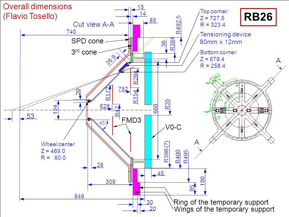 Technical Board, 12 July 2005Børge Svane Nielsen, NBI10 Beam pipe and FMD3 support cone, RB26 side Model was modified for integration tests: 4 supports + 4 wheels + wire tensioners 1:1 model used for integration tests Carbon fibre cone designed (NBI+N.Golubev):