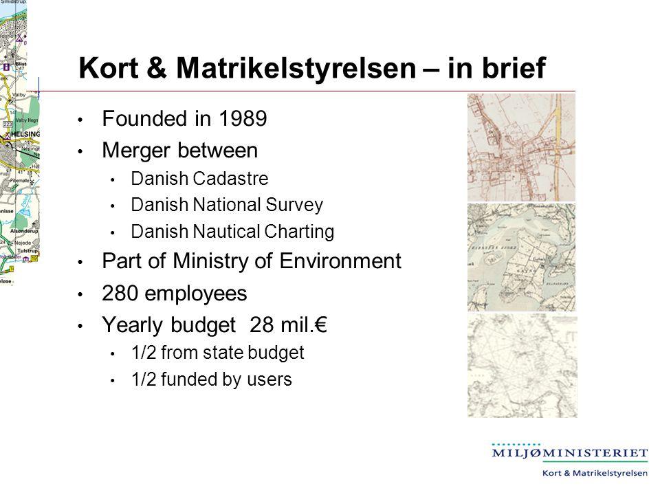 Partnership Model – development KMS provides geodata infrastructure data model data content cartographic setup data distribution Partner develops and delivers solution User KMSPartner