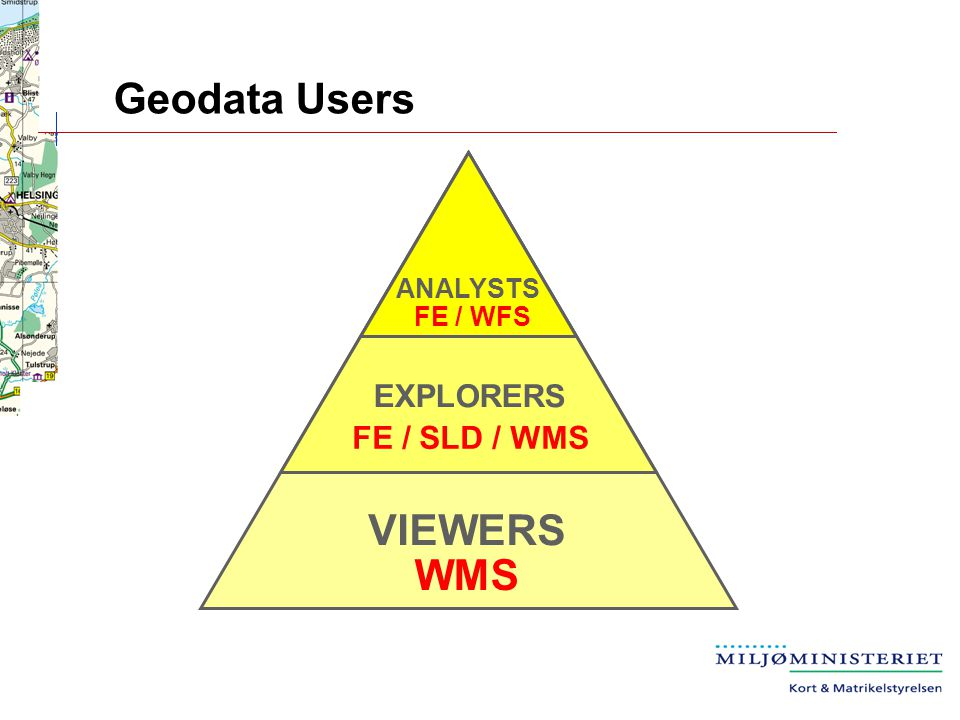 VIEWERS EXPLORERS ANALYSTS Geodata Users WMS FE / SLD / WMS FE / WFS