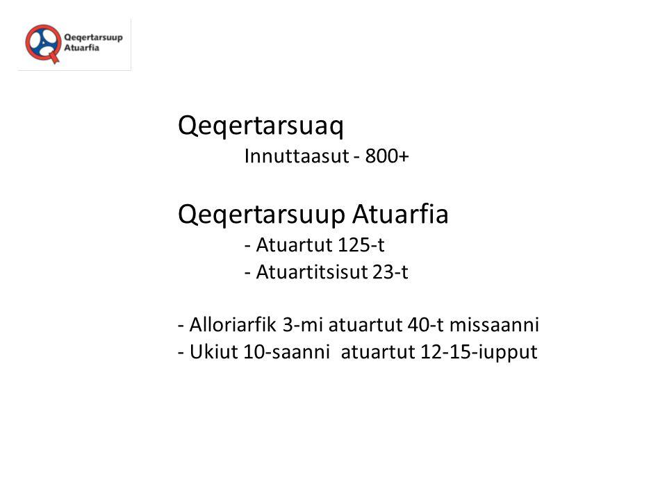 Qeqertarsuaq Innuttaasut - 800+ Qeqertarsuup Atuarfia - Atuartut 125-t - Atuartitsisut 23-t - Alloriarfik 3-mi atuartut 40-t missaanni - Ukiut 10-saanni atuartut 12-15-iupput