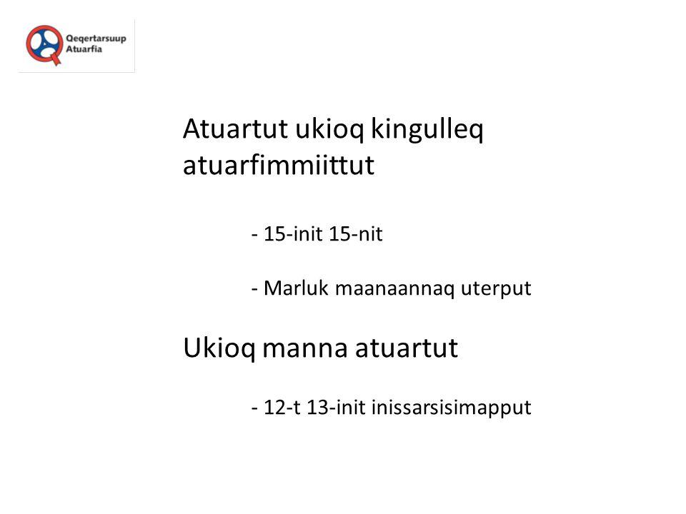 Atuartut ukioq kingulleq atuarfimmiittut - 15-init 15-nit - Marluk maanaannaq uterput Ukioq manna atuartut - 12-t 13-init inissarsisimapput