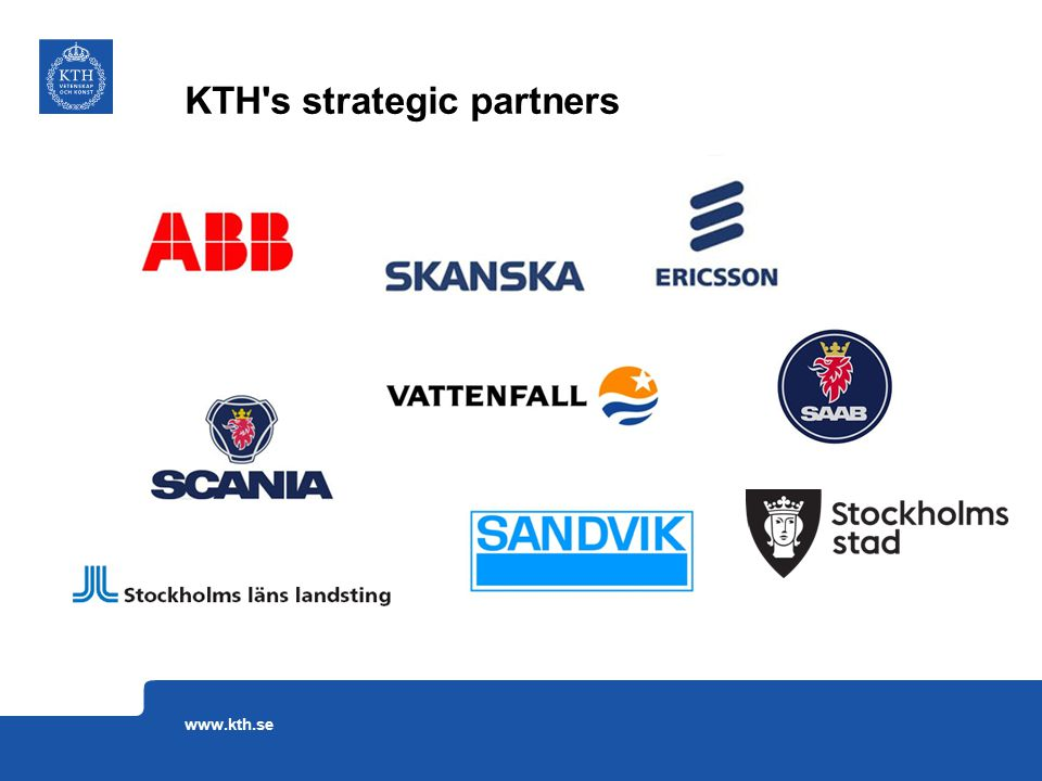 KTH s strategic partners www.kth.se