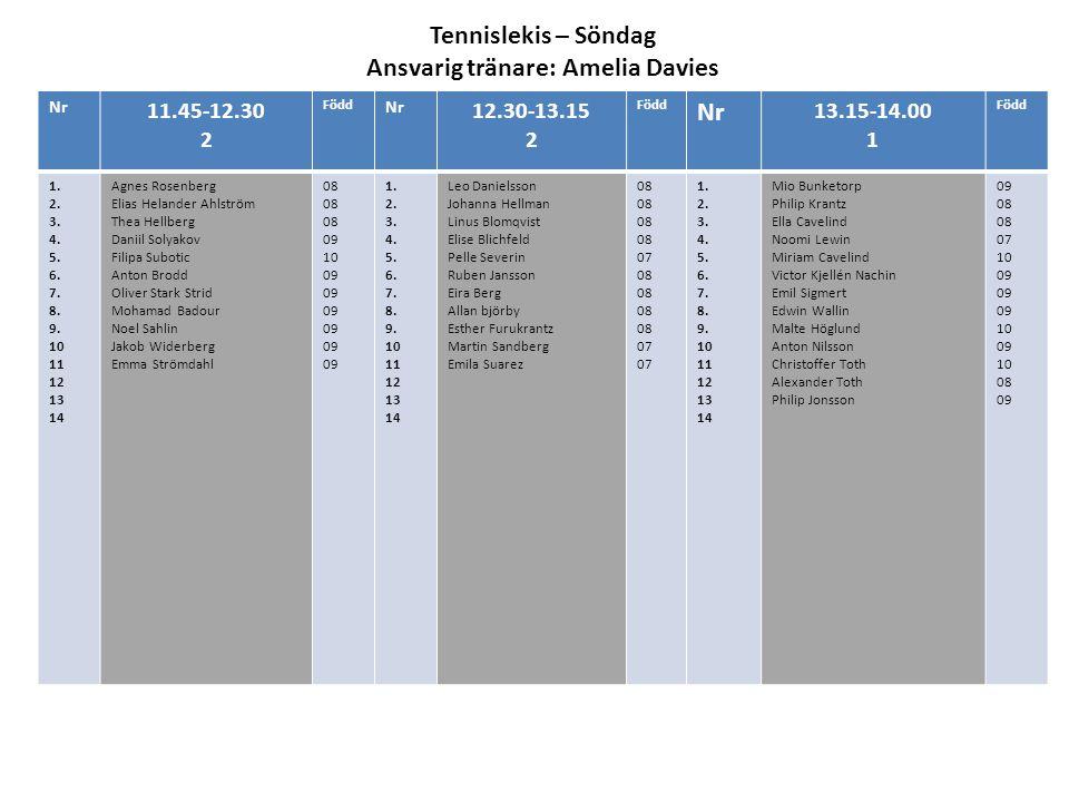 Nr 11.45-12.30 2 Född Nr 12.30-13.15 2 Född Nr 13.15-14.00 1 Född 1. 2. 3. 4. 5. 6. 7. 8. 9. 10 11 12 13 14 Agnes Rosenberg Elias Helander Ahlström Th