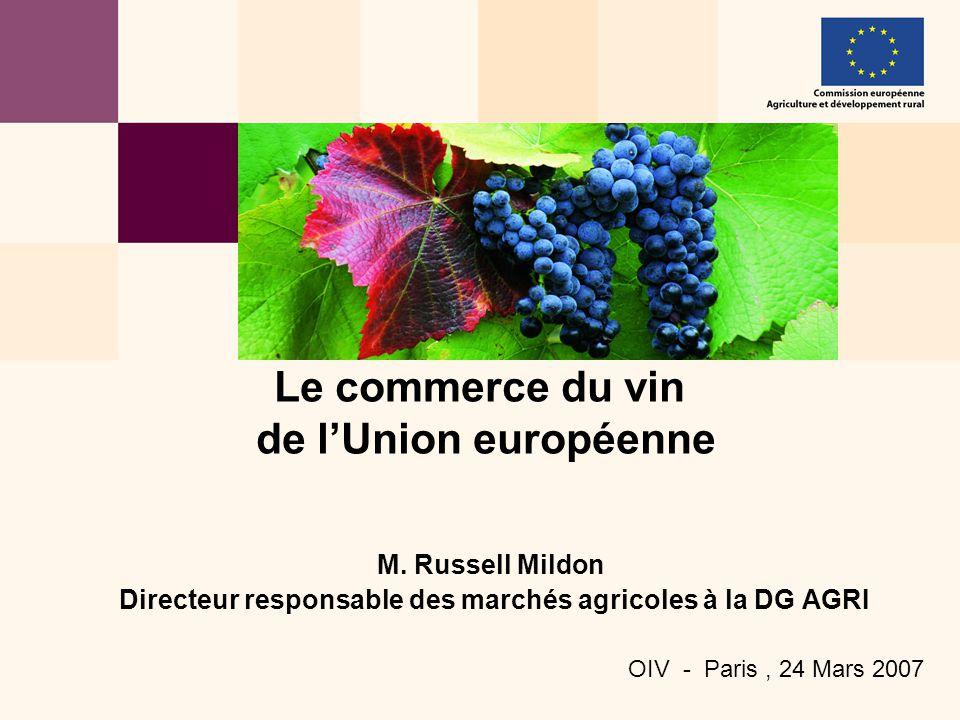 M. Russell Mildon Directeur responsable des marchés agricoles à la DG AGRI OIV - Paris, 24 Mars 2007 Le commerce du vin de l'Union européenne