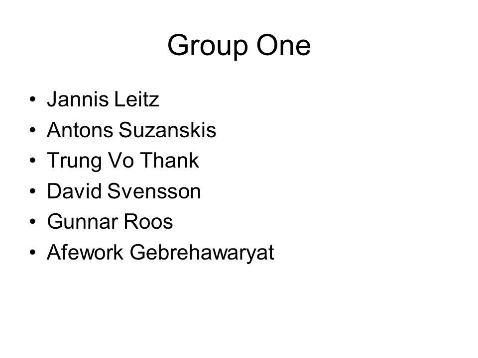 Group One Jannis Leitz Antons Suzanskis Trung Vo Thank David Svensson Gunnar Roos Afework Gebrehawaryat