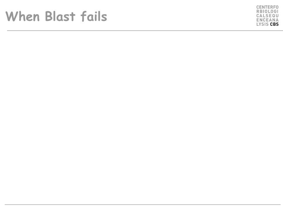 When Blast fails