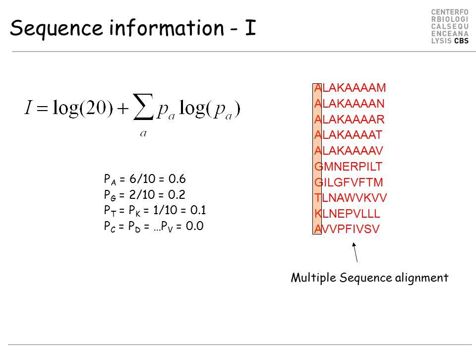 Sequence information - I ALAKAAAAM ALAKAAAAN ALAKAAAAR ALAKAAAAT ALAKAAAAV GMNERPILT GILGFVFTM TLNAWVKVV KLNEPVLLL AVVPFIVSV P A = 6/10 = 0.6 P G = 2/