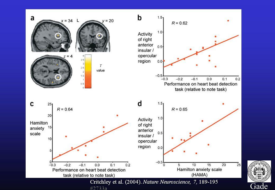18 Gade Critchley et al. (2004). Nature Neuroscience, 7, 189-195 #2733a