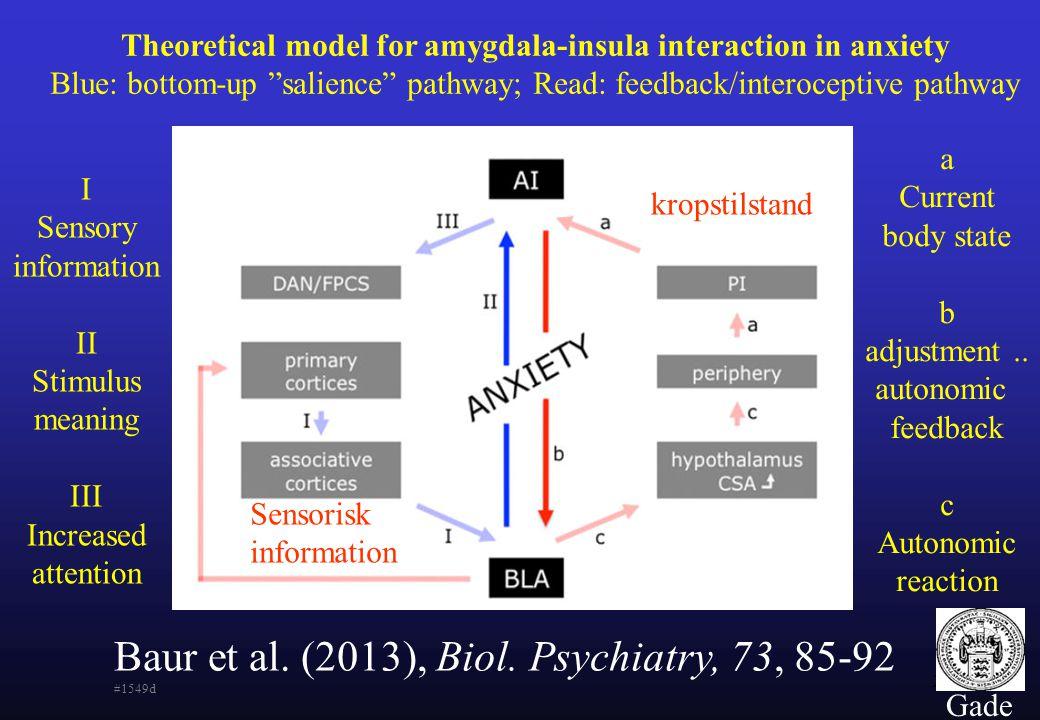 27 Gade Baur et al. (2013), Biol.