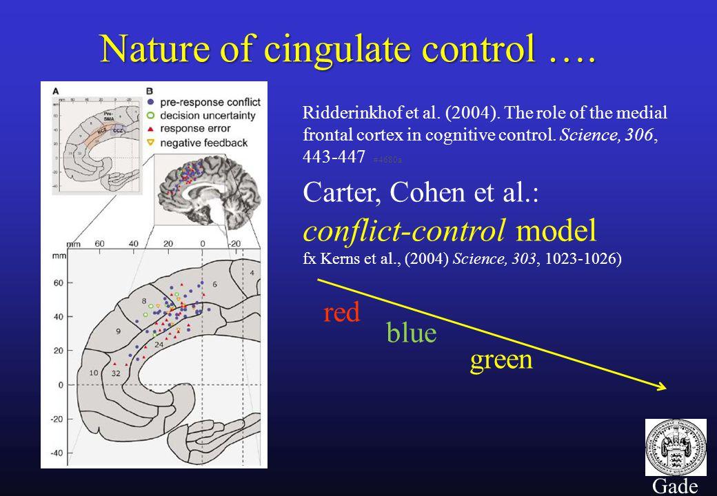 34 Gade Nature of cingulate control …. Ridderinkhof et al.