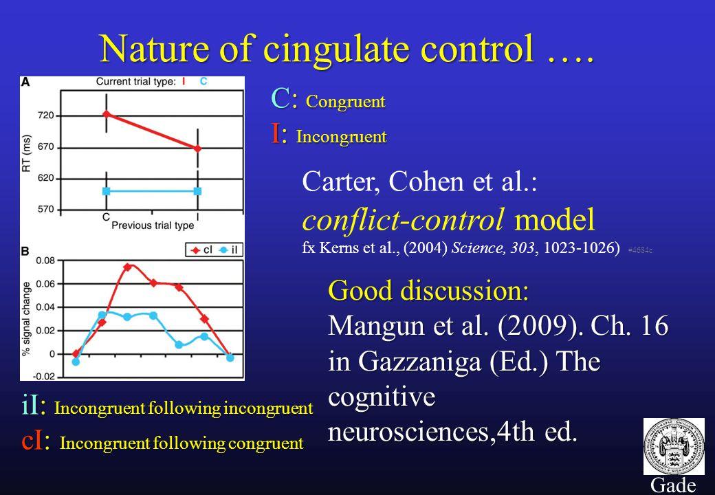 36 Gade Nature of cingulate control …. Good discussion: Mangun et al.