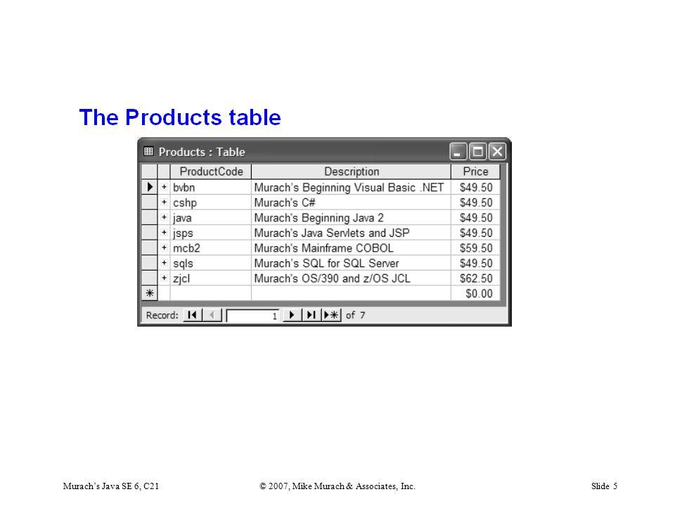 Murach's Java SE 6, C21© 2007, Mike Murach & Associates, Inc.Slide 6