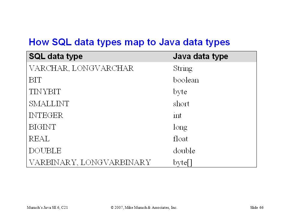 Murach's Java SE 6, C21© 2007, Mike Murach & Associates, Inc.Slide 66