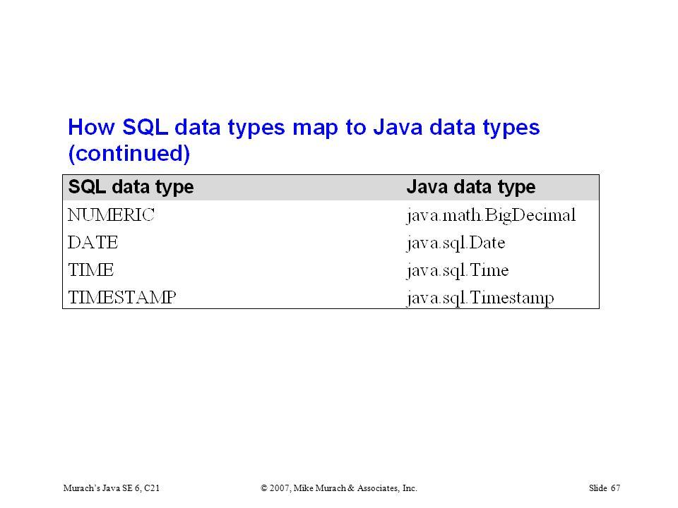 Murach's Java SE 6, C21© 2007, Mike Murach & Associates, Inc.Slide 67