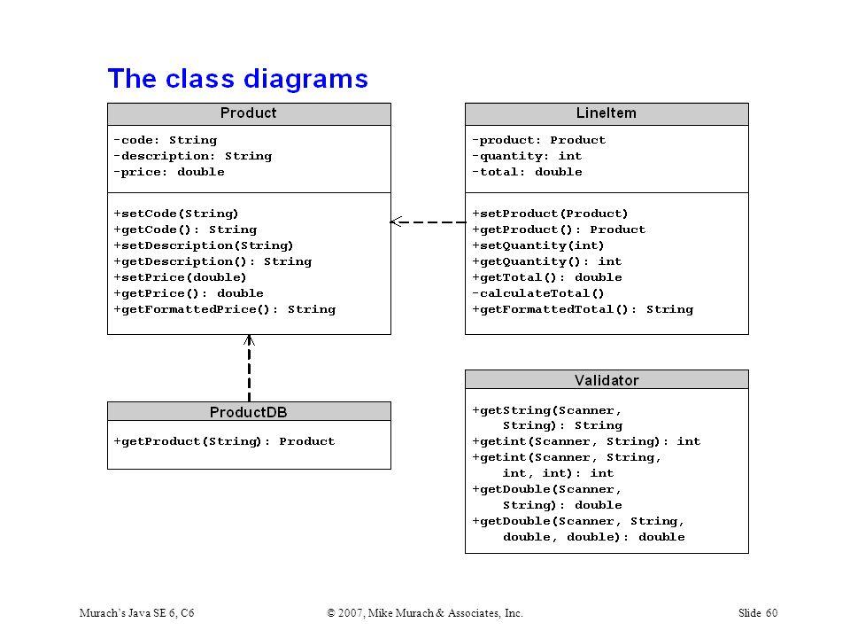 Murach's Java SE 6, C6© 2007, Mike Murach & Associates, Inc.Slide 60