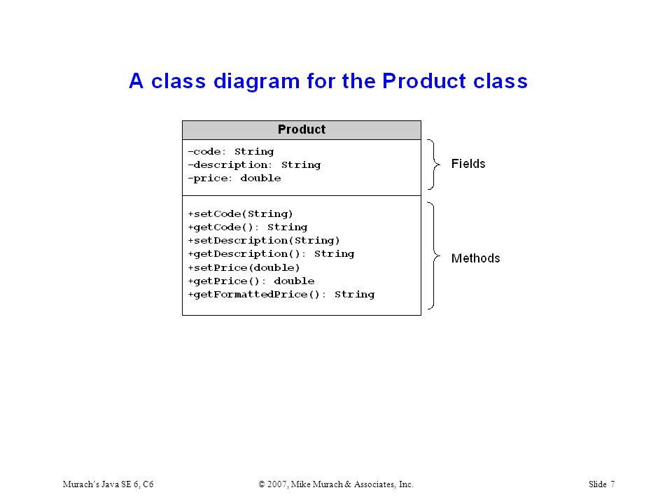 Murach's Java SE 6, C6© 2007, Mike Murach & Associates, Inc.Slide 7