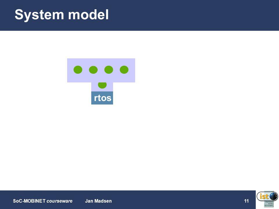 SoC-MOBINET coursewareJan Madsen11 System model rtos