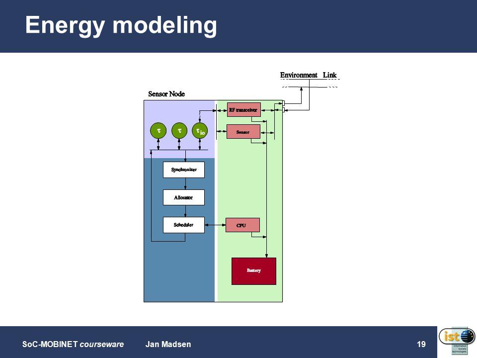 SoC-MOBINET coursewareJan Madsen19 Energy modeling